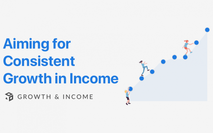 growth and income smallcase