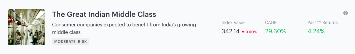 great indian middle class smallcase
