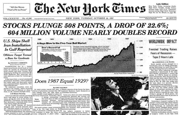 1987 - Black Monday Stock Market Crash